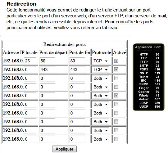 Configuration_routeur_numericable_redirection_de_port