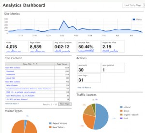 owa_open_web_analytics_page_exemple